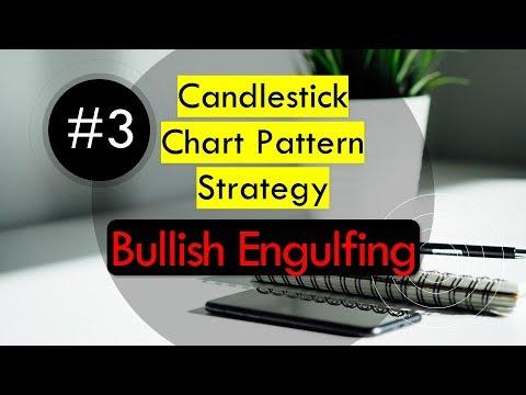 candlestick-chart-pattern-strategy-|-bullish-engulfing-pattern