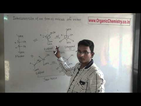 Interconversion Of One Form Of Molecule To Another