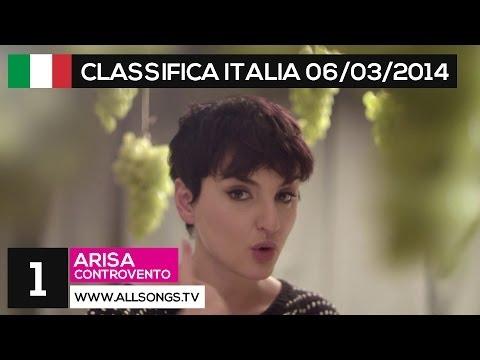 ♫ TOP 10 Italia 2014 ♫