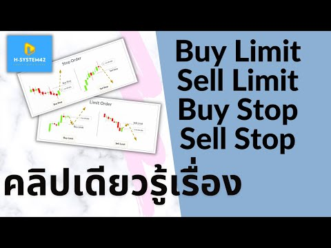 H-System42 การใช้งาน Pending order Buy limit Sell limit Buy stop Sell stop Line @indythailand