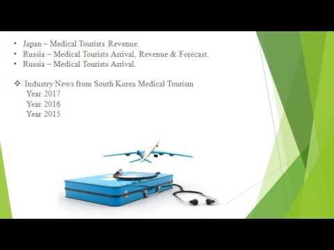 South Korea Medical Tourism Market Insights