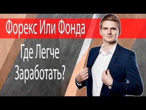 Битрикс редактирование профиля WMV