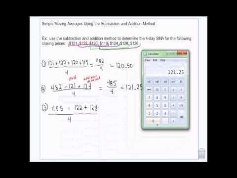 Financial Algebra: Stock market ticker, transactions, simple moving averages 1-15-14