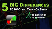 Scanning for Swing Trade Setups in TC2000 - The Trade Risk - YouTube