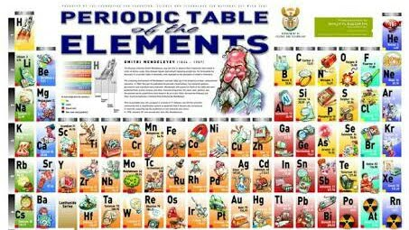 Periodic table 2017 youtube periodic table 2017 urtaz Images