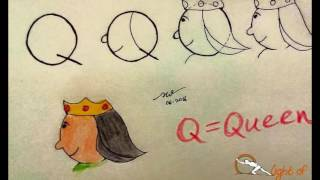 Learning Draw ABC Animal from A to Z for kids | Belajar Menggambar ABC Binatang Untuk Anak-anak