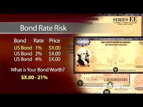 Bond Investing - Interest Rate Risk