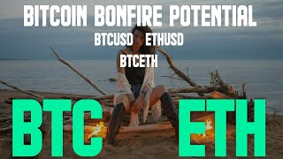 #Bitcoin & #Ethereum Technical Analysis ~ HOW up and WHY down
