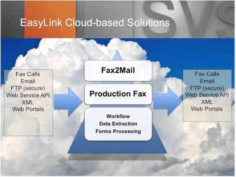 Modernize Your Fax System