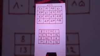 Ya rakibu ka naqsh or is ki fazilat episode 55 by taweez-e-maqsad