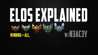 How to Escape your Elo! (Bronze through Diamond)