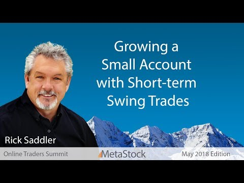 Growing a Small Account with Short-term Swing Trades - Rick Saddler