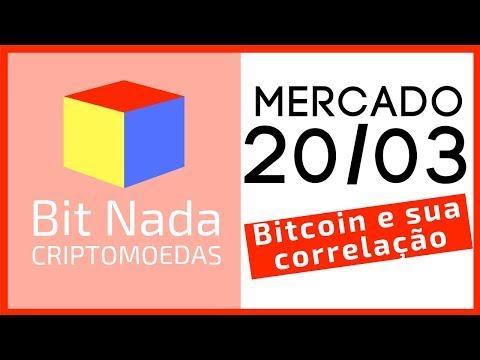 Mercado de Cripto! 20/03 BITCOIN NÃO CORRELACIONADO COM GRANDES ÍNDICES MUNDIAS