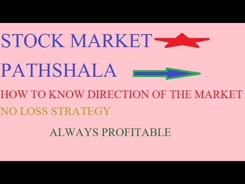 Options trading strategies india in hindi