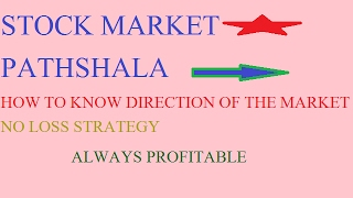 Intraday trading strategy in India in hindi(Always profitable)