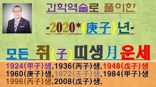 2020년,쥐띠생,월별운세,건강,사업,취업,승진,010/4668/7457