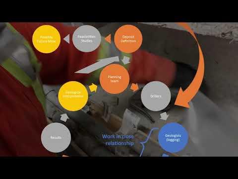 Osisko Mining Core Splitter 29 Juin 2019