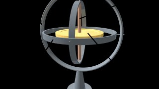 Why Gyroscopes Proves Flat Earth - Case Closed