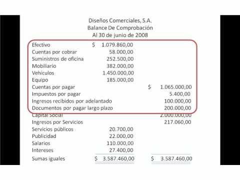 Contabilidad y finanzas: estados financieros - YouTube