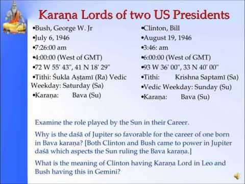 Pañcāṅga--Karaṇa of US Presidents Example- Slide 27,28,29 of 35- Pt Sanjay Rath