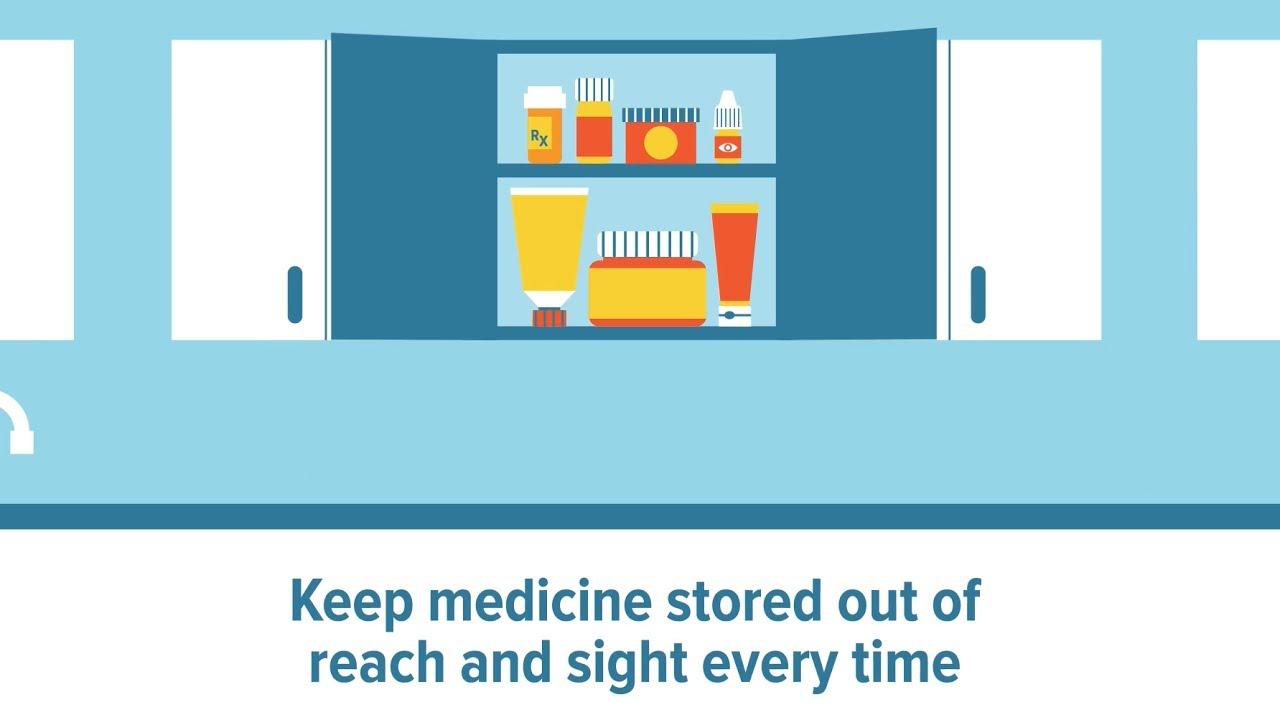 Simple Steps To Safe Medicine Storage