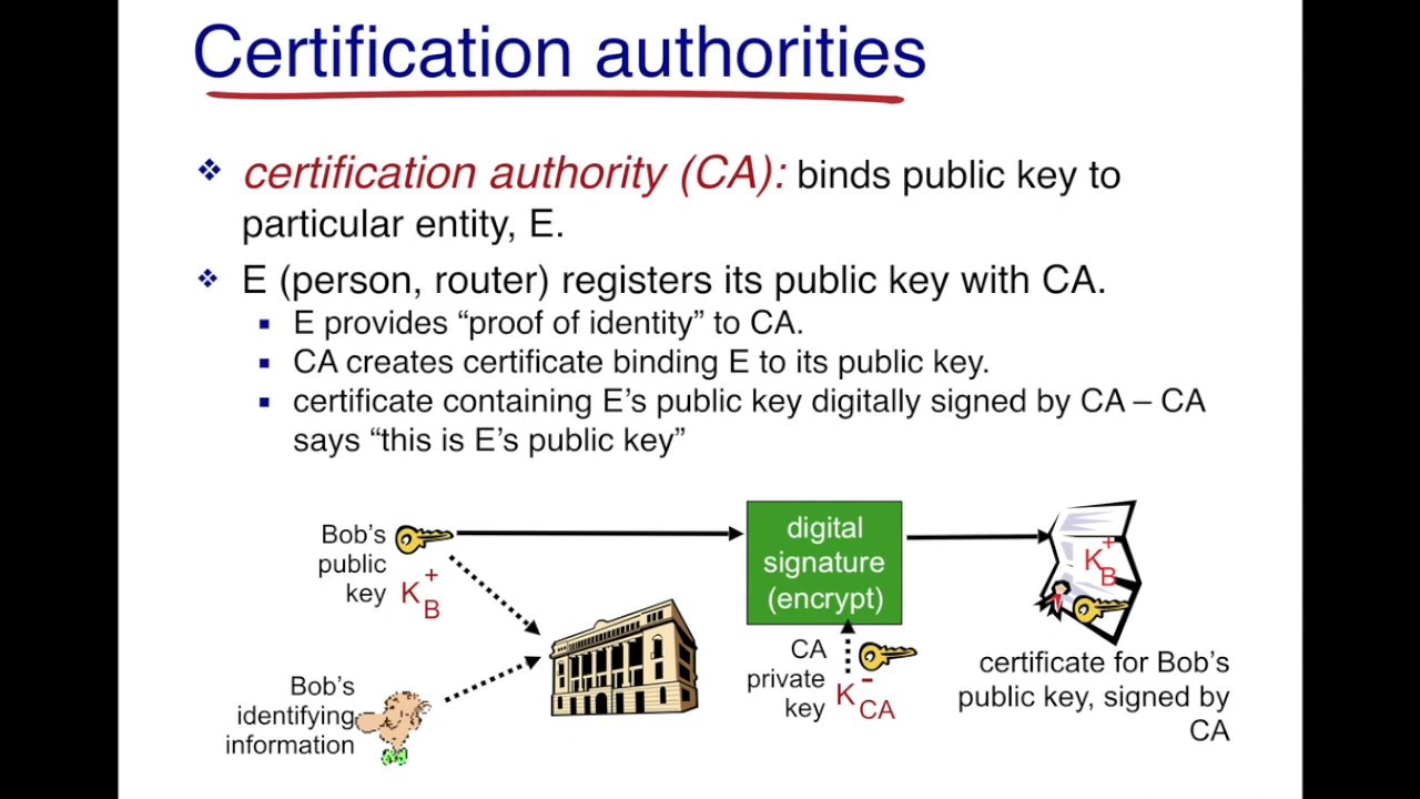 authority certification
