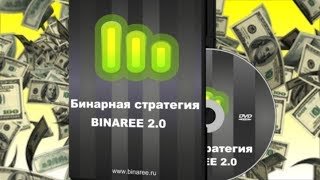 Лучшая Стратегия для Бинарных Опционов Binaree 2.0 | Интересная Стратегия Бинарных Опционов
