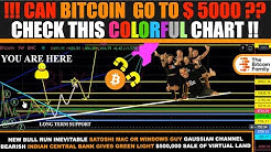 WOW !!! CAN BITCOIN GO TO $5000 ?? CHECK THIS COLOURFUL CHART & WAS SATOSHI A WINDOWS OR MAC GUY ?