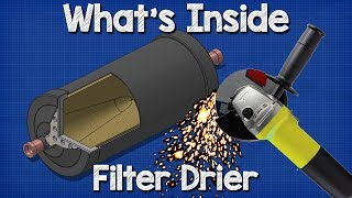 What's Inside A Filter Drier - How it works  hvac