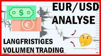Langfristige Volumen Trading Analyse im Forex (EUR/USD Chart)