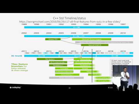 Michael Wong - Where C++17 is going - Secret Lightning Talks - Meeting C++ 2016