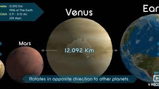 위성, 행성, 별 크기비교 Moon, planet, s…