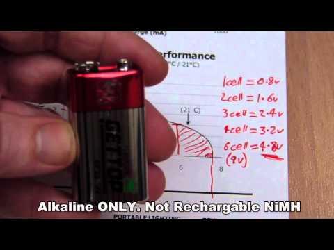 EEVblog #140 - Battery Capacity Tutorial