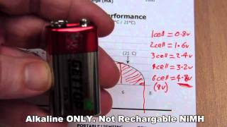 EEVblog #140 - Battery Capacity Tutorial