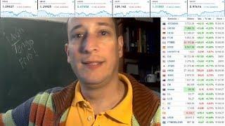 Punto Nueve - Noticias Forex del 29 de Enero del 2020
