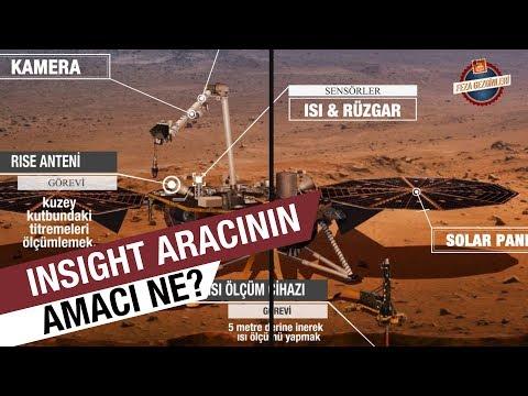 Mars'a İnen InSight Aracı Ne Yapacak?