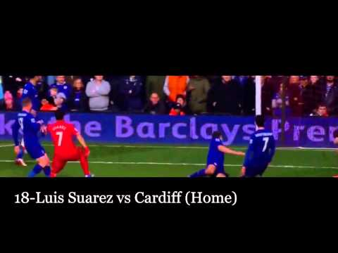 Luis Suarez All 31 goals 2013/2014