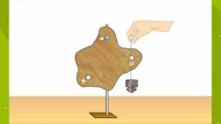Centre Of Gravity - Defintion, Examples, Experiment
