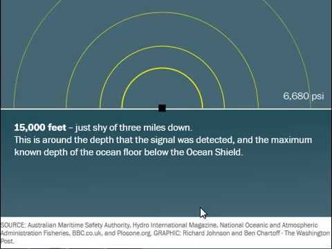 MH370 depth deep signal
