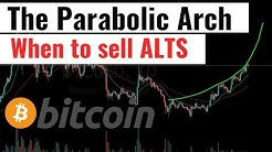 Bitcoin PARABOLIC ARCH and When To Sell ALTCOINS