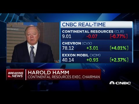 Continental Resources founder on state of the oil markets