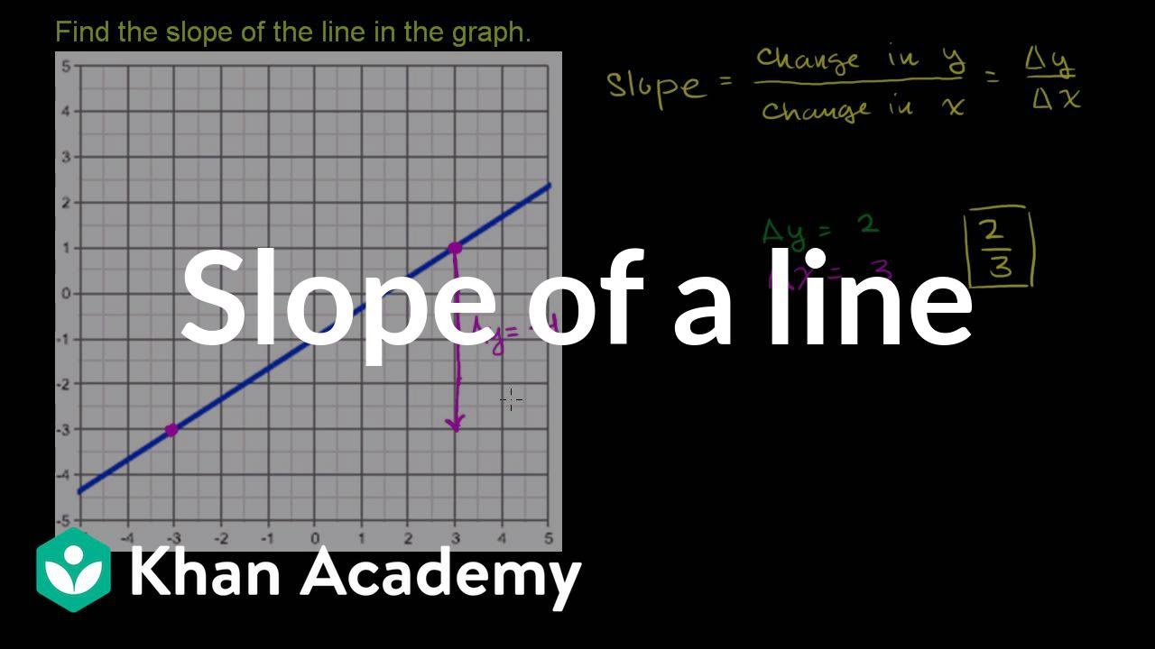Finding The Slope Of A Line From Its Graph  Algebra I  Khan Academy