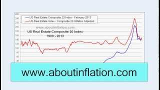 US Real Estate 100 Years CPI Adjusted charts Feb 2013