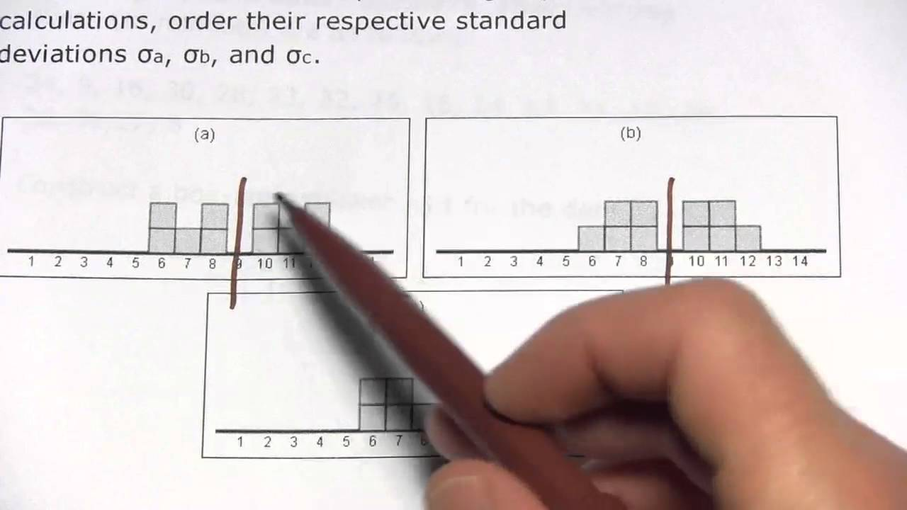 Statistics:paring Standard Deviations Without Calculation