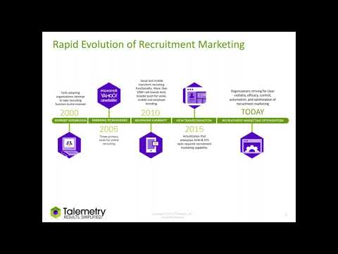 Evolve the effectiveness of your recruitment marketing function: the essential framework for success