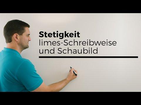 Grenzverhalten einer Funktion an einer Stelle, Beispiel 1 durch x | Mathe by Daniel Jung from YouTube · Duration:  4 minutes 5 seconds