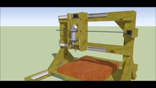 Design For A Diy Cnc Kit For Router Or Plasma Cutter (part 3)