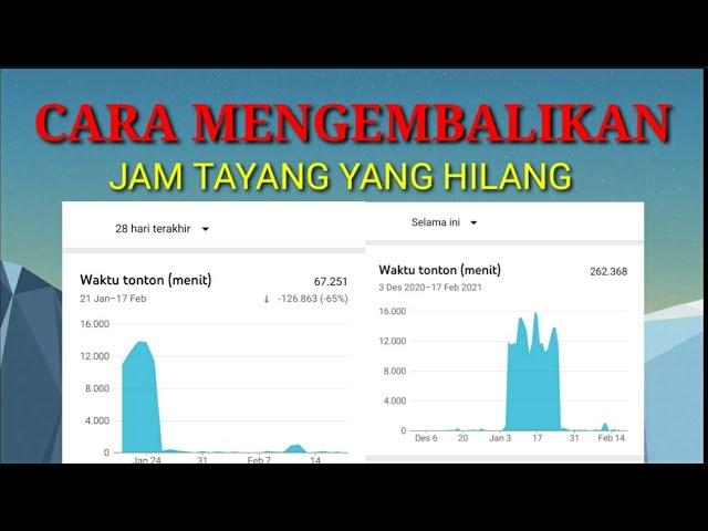 Cara Mengembalikan Jam Tayang Yang Hilang Berkurang Youtube