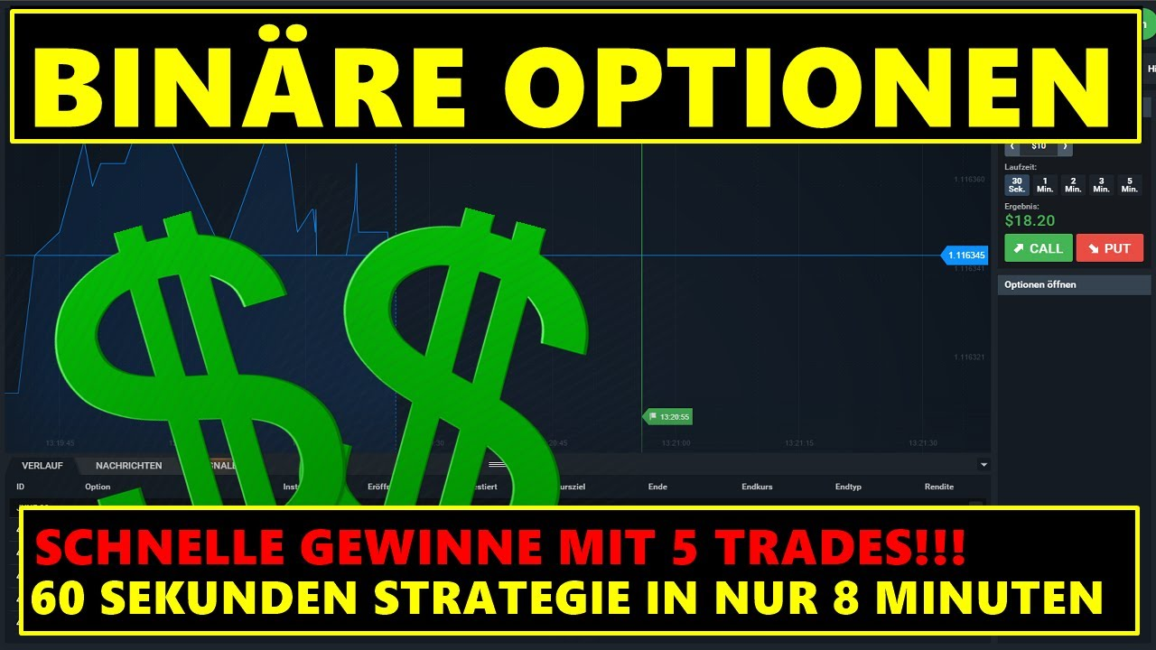 Williams r binary options strategy finmaxx