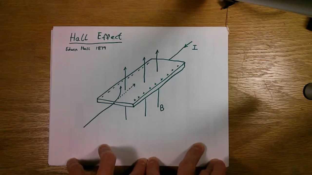Hall Effect Sensor Schematic Symbol Wiring Diagram Http Wwwseekiccom Circuit Explained Youtube